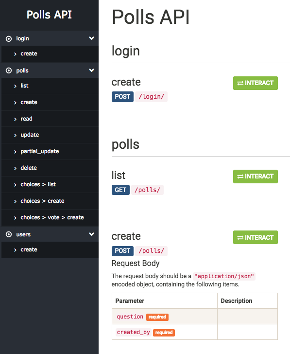 Documenting APIs (with Swagger and more) — Building API Django 2 0